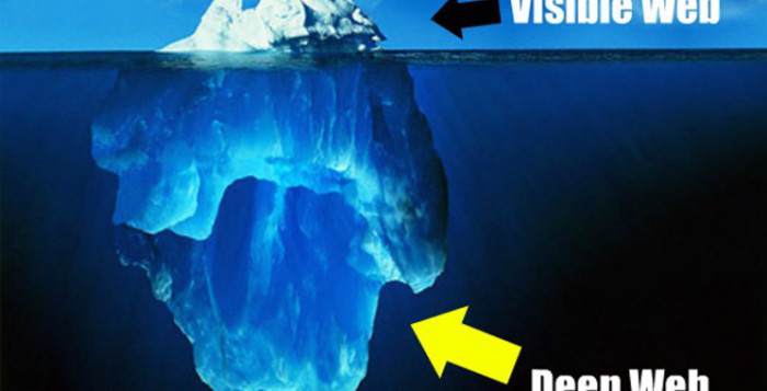 deep web et darknet - web profond - web sombre - internet sombre - dark web - iceberg internet - deep web et web surface